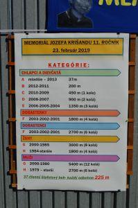 11. Ročník Memorial Jozefa Krišandu 026
